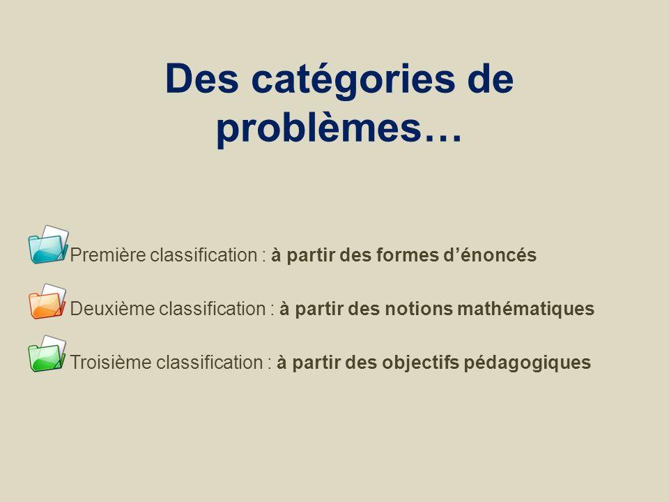 Des catégories de problèmes… Première classification : à partir des formes dénoncés Deuxième classification : à partir des notions mathématiques Trois