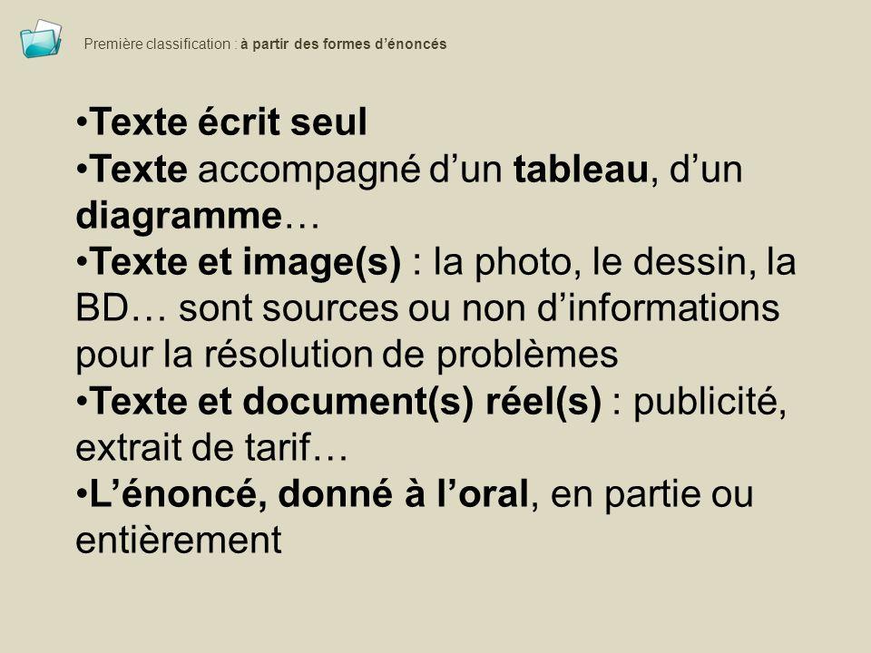 Première classification : à partir des formes dénoncés Texte écrit seul Texte accompagné dun tableau, dun diagramme… Texte et image(s) : la photo, le