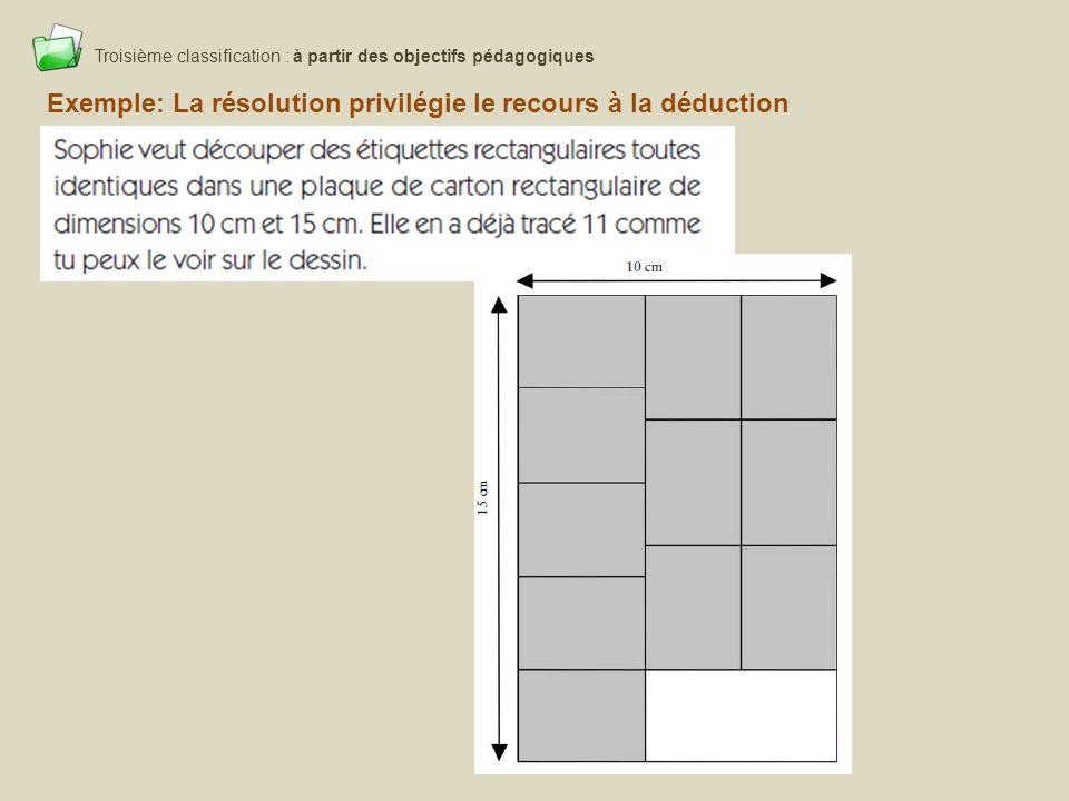 Troisième classification : à partir des objectifs pédagogiques Exemple: La résolution privilégie le recours à la déduction