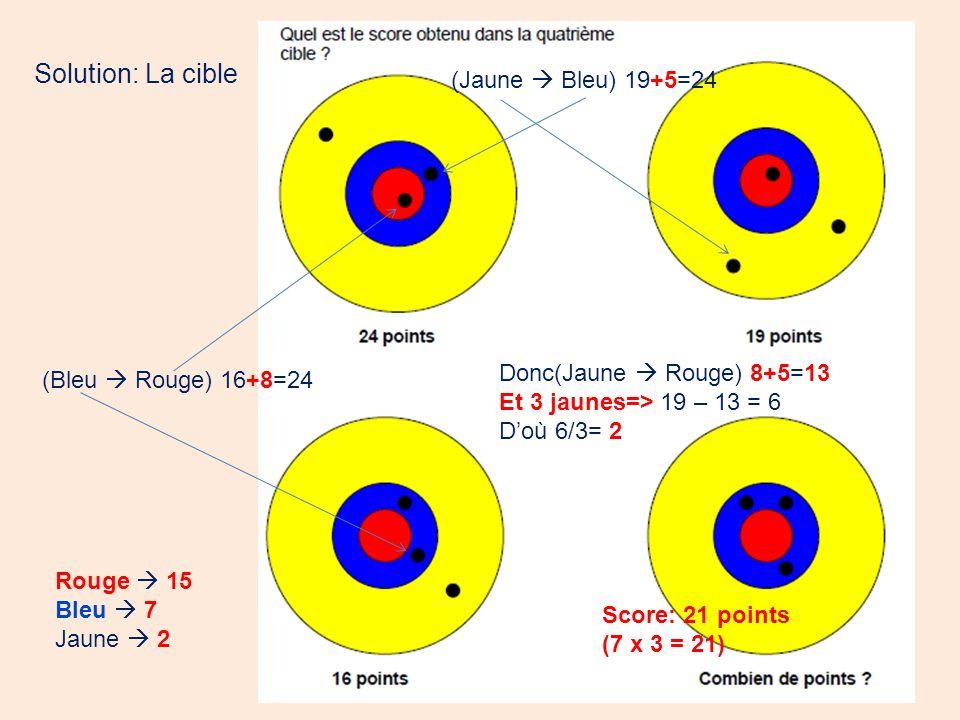 Solution: La cible (Bleu Rouge) 16+8=24 (Jaune Bleu) 19+5=24 Donc(Jaune Rouge) 8+5=13 Et 3 jaunes=> 19 – 13 = 6 Doù 6/3= 2 Rouge 15 Bleu 7 Jaune 2 Sco