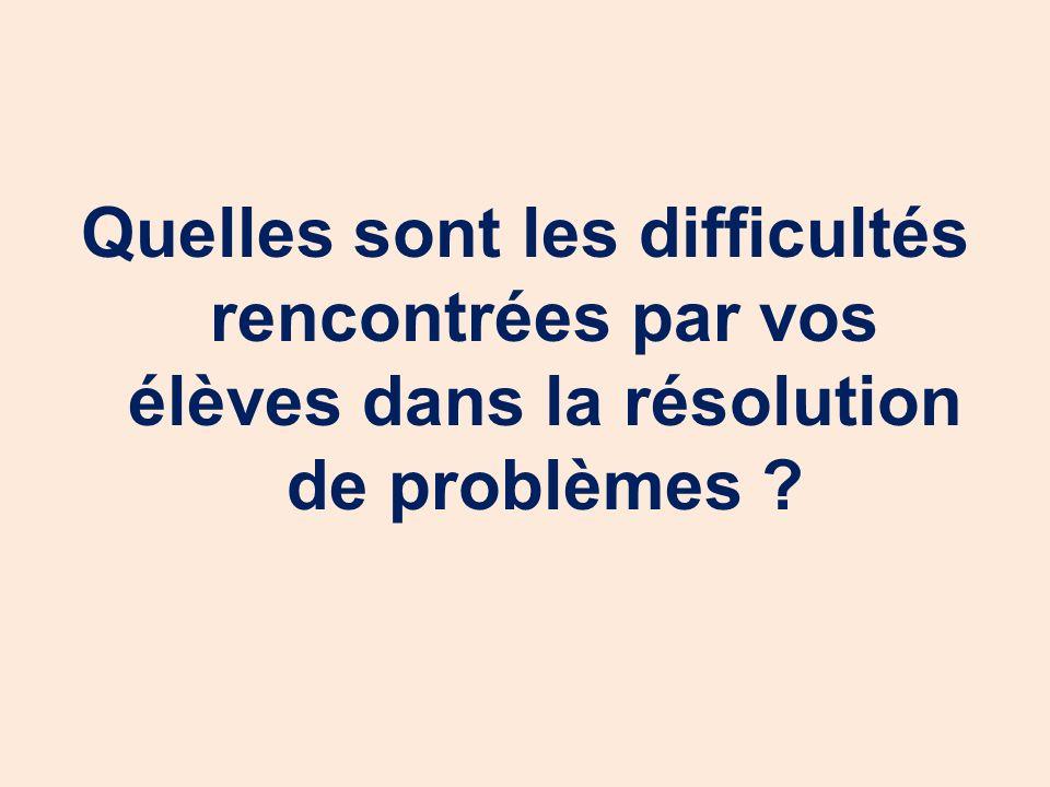 Quelles sont les difficultés rencontrées par vos élèves dans la résolution de problèmes ?