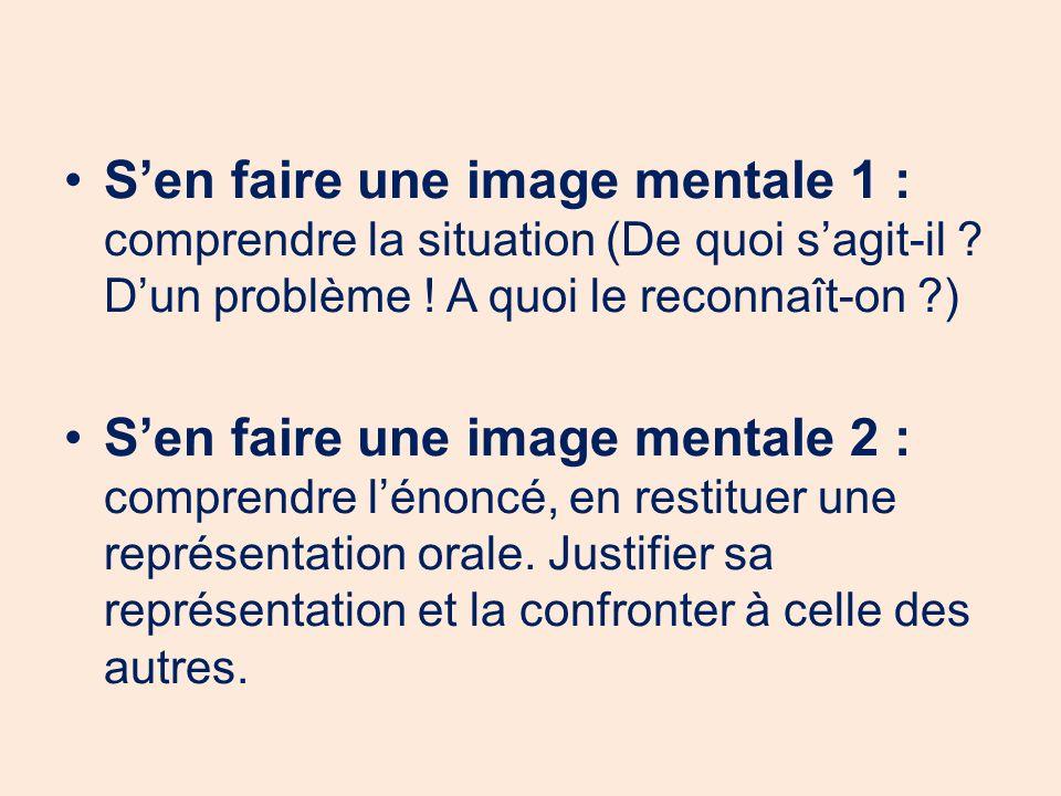 Sen faire une image mentale 1 : comprendre la situation (De quoi sagit-il ? Dun problème ! A quoi le reconnaît-on ?) Sen faire une image mentale 2 : c