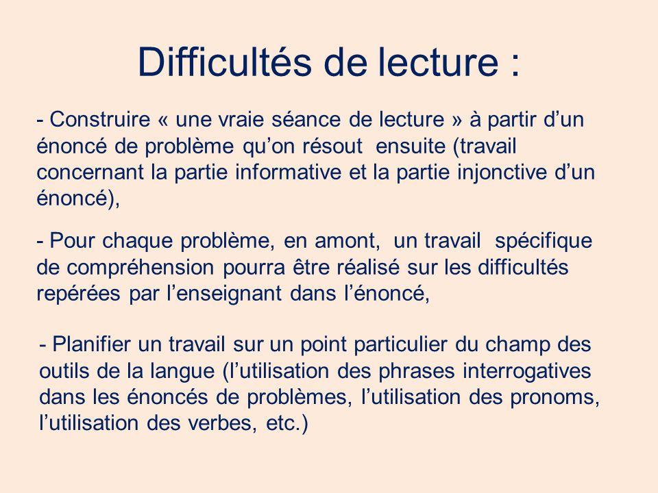 Difficultés de lecture : - Construire « une vraie séance de lecture » à partir dun énoncé de problème quon résout ensuite (travail concernant la parti