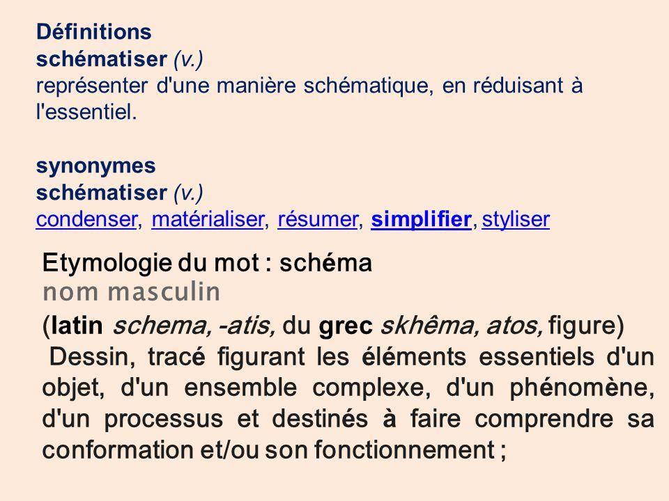 Etymologie du mot : sch é ma nom masculin ( latin schema, -atis, du grec skhêma, atos, figure) Dessin, trac é figurant les é l é ments essentiels d'un