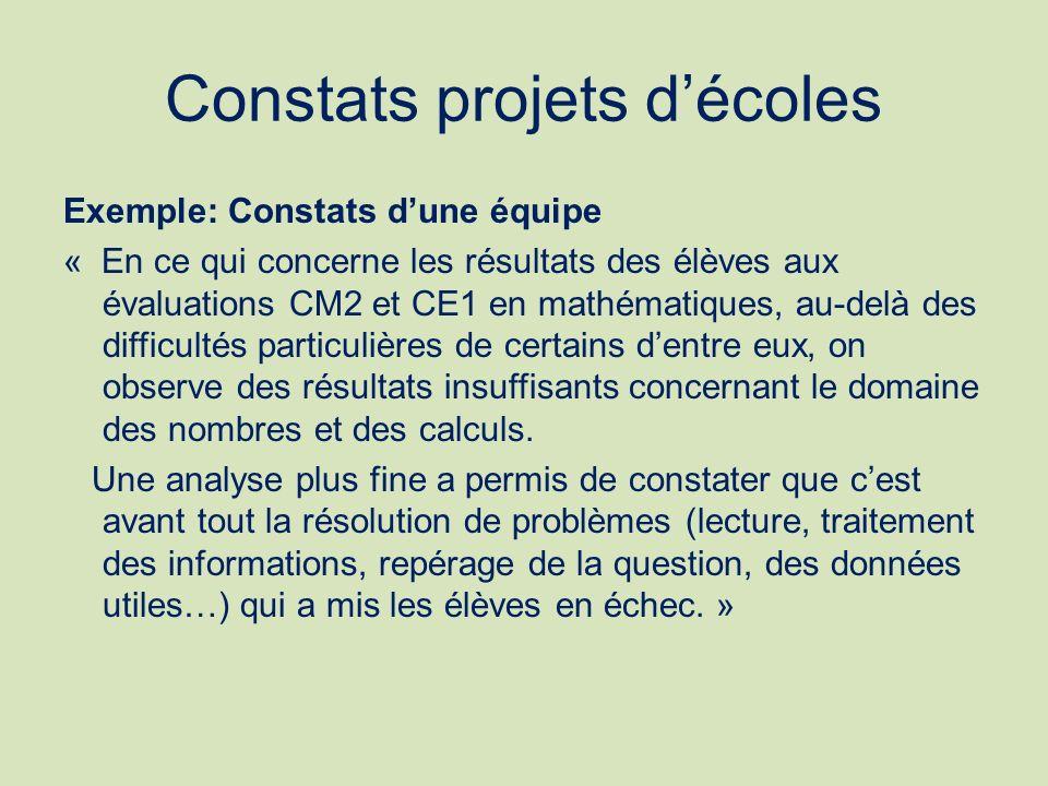 Constats projets décoles Exemple: Constats dune équipe « En ce qui concerne les résultats des élèves aux évaluations CM2 et CE1 en mathématiques, au-d