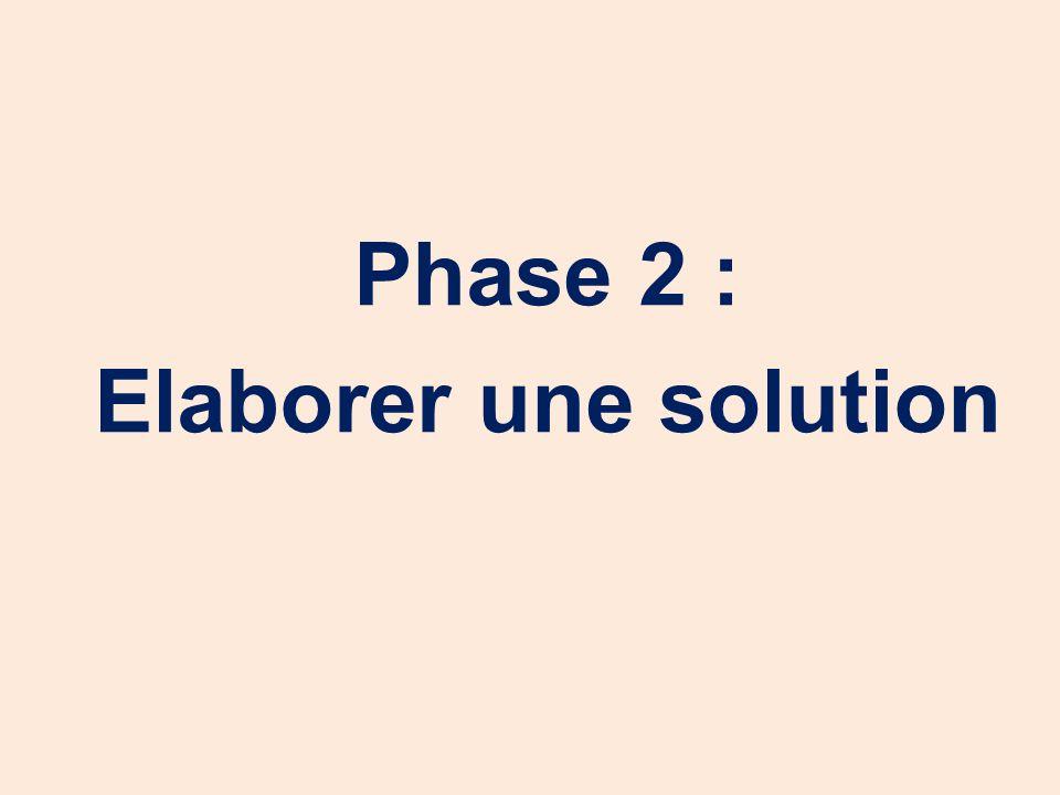 Phase 2 : Elaborer une solution