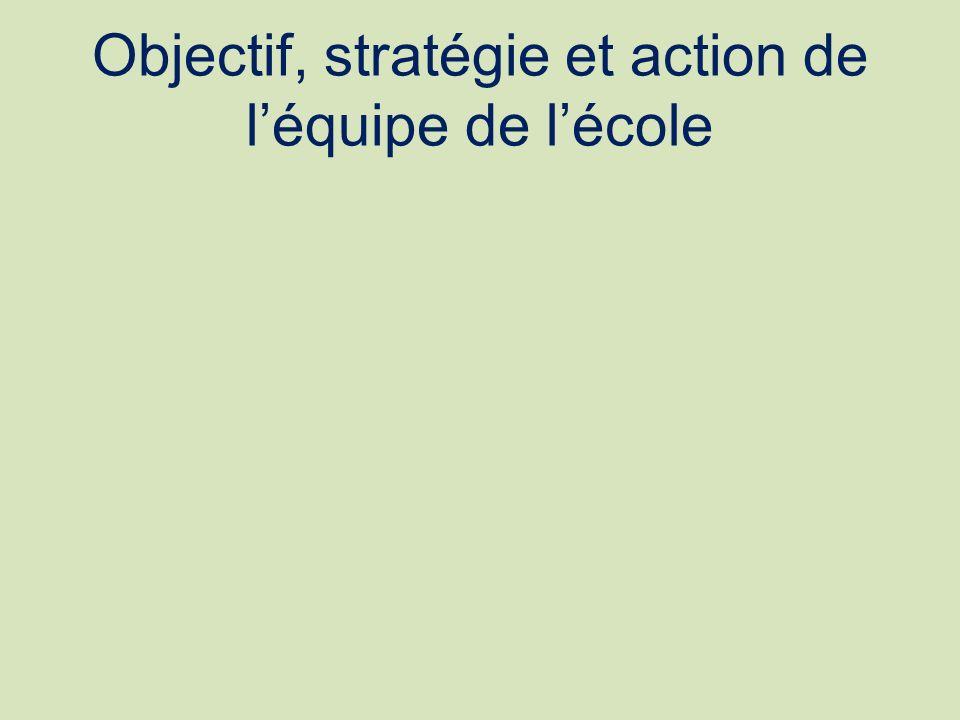 Objectif, stratégie et action de léquipe de lécole