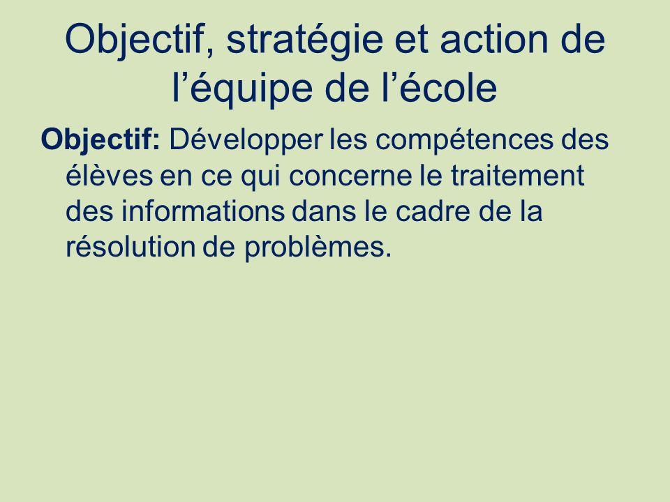 Objectif: Développer les compétences des élèves en ce qui concerne le traitement des informations dans le cadre de la résolution de problèmes.