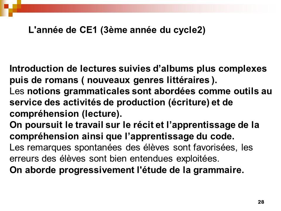 La découverte de texte Vidéos 3 et 4: Ecole du Point du Jour: « Lire les mots dun texte » (Cergy-Pontoise / Mars) Ecole dHoudon: « Lire un texte, travail sur le sens » (Paris 18 ème / Mars) 29