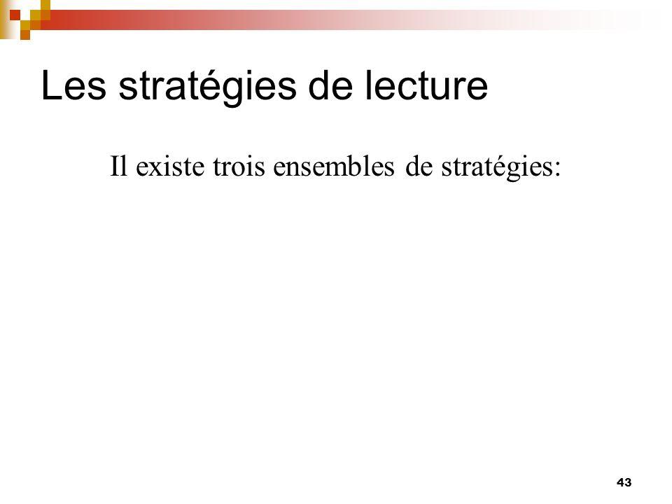 Les stratégies de lecture 44 Il existe trois ensembles de stratégies: les stratégies pour identifier des mots