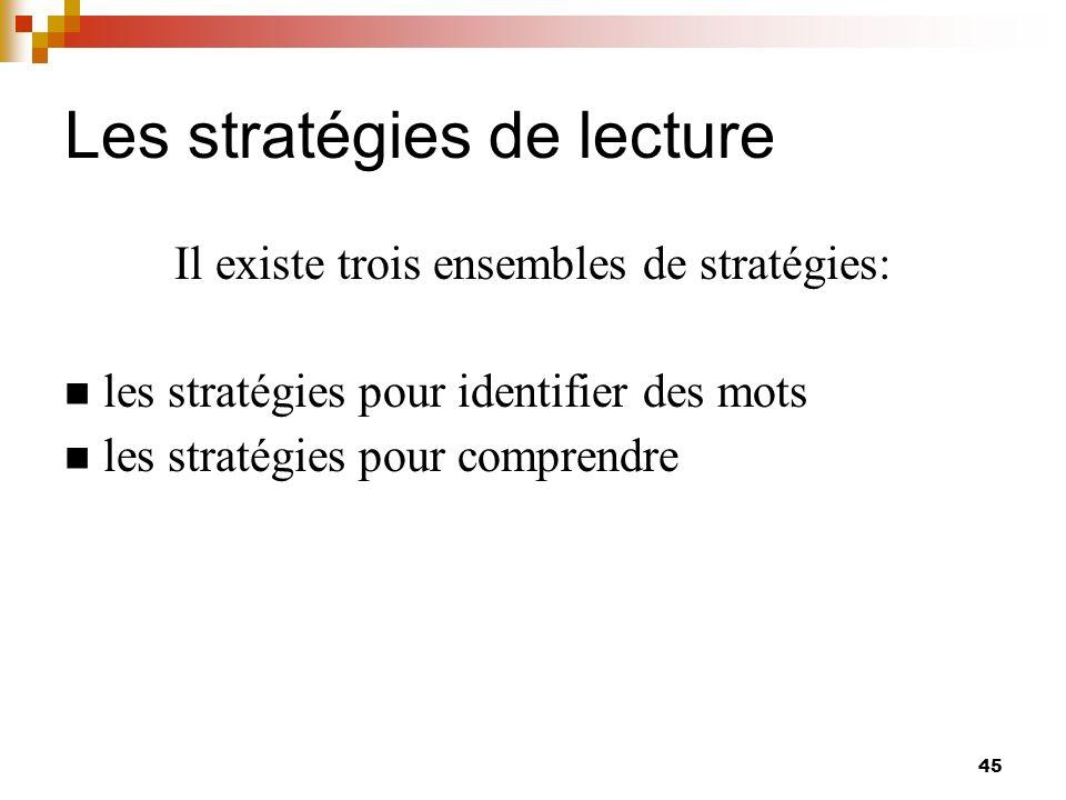 Les stratégies de lecture 46 Il existe trois ensembles de stratégies: les stratégies pour identifier des mots les stratégies pour comprendre les stratégies utilisées en fonction du but poursuivi