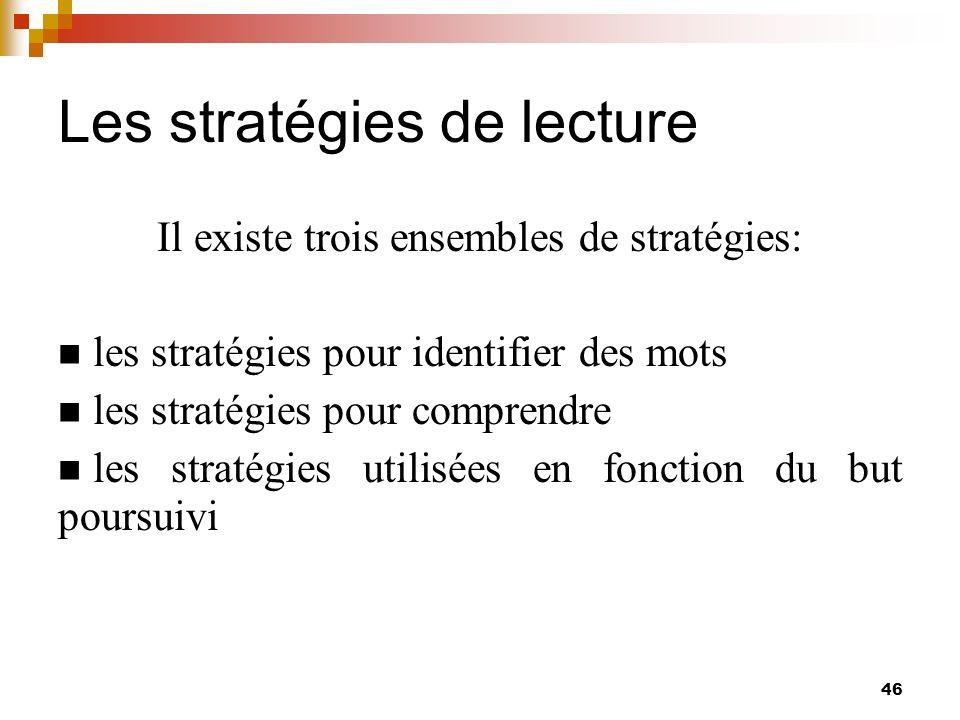 Les stratégies de lecture 47 Avant de lire: clarifier le but de la lecture envisager différentes stratégies pour y répondre arrêter son choix sur une ou plusieurs stratégies