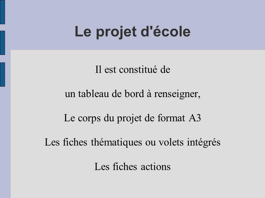 Le projet d'école Il est constitué de un tableau de bord à renseigner, Le corps du projet de format A3 Les fiches thématiques ou volets intégrés Les f