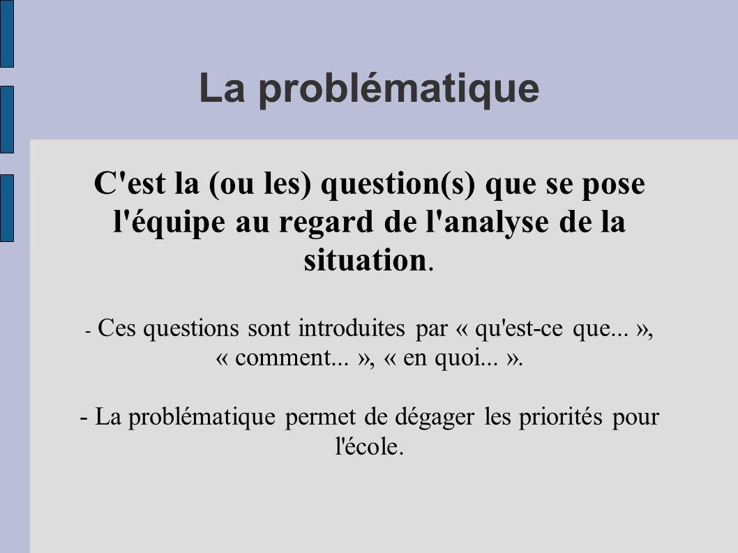 La problématique C'est la (ou les) question(s) que se pose l'équipe au regard de l'analyse de la situation. - Ces questions sont introduites par « qu'