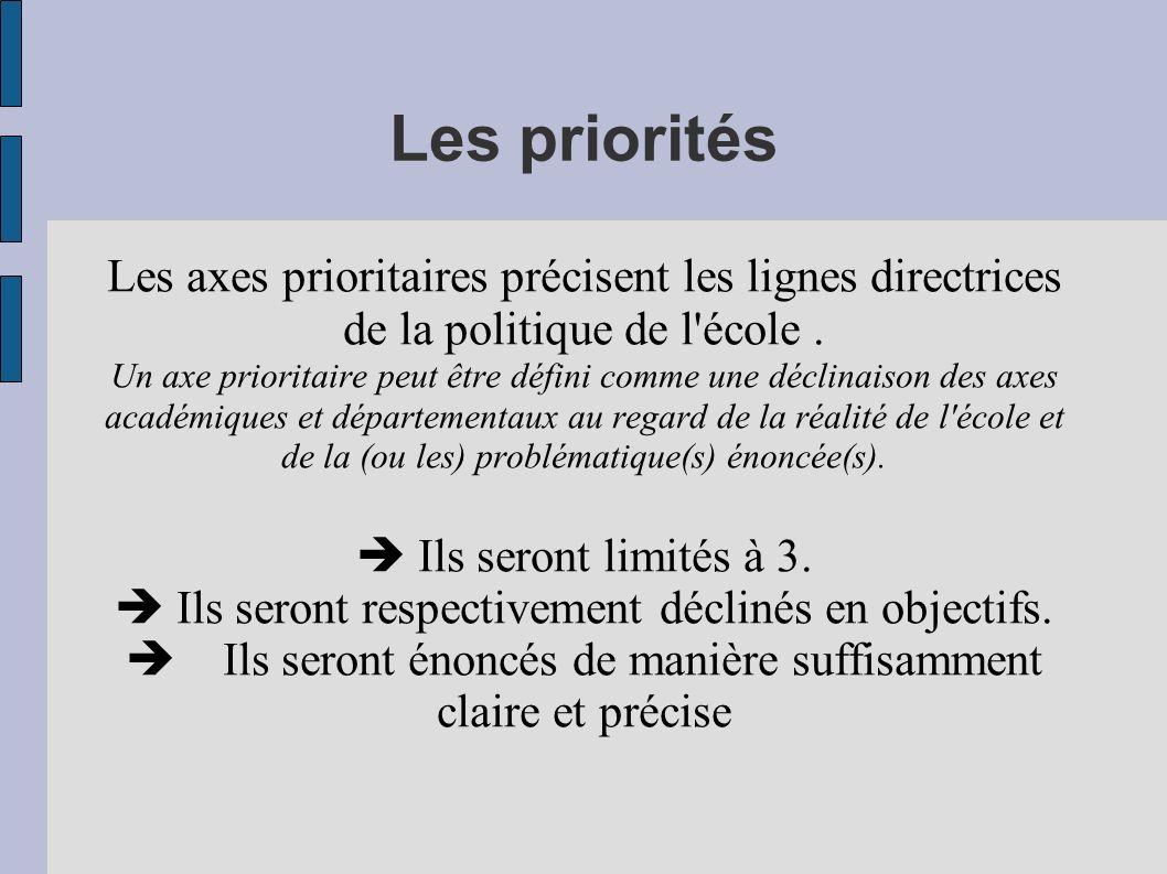 Les priorités Les axes prioritaires précisent les lignes directrices de la politique de l'école. Un axe prioritaire peut être défini comme une déclina
