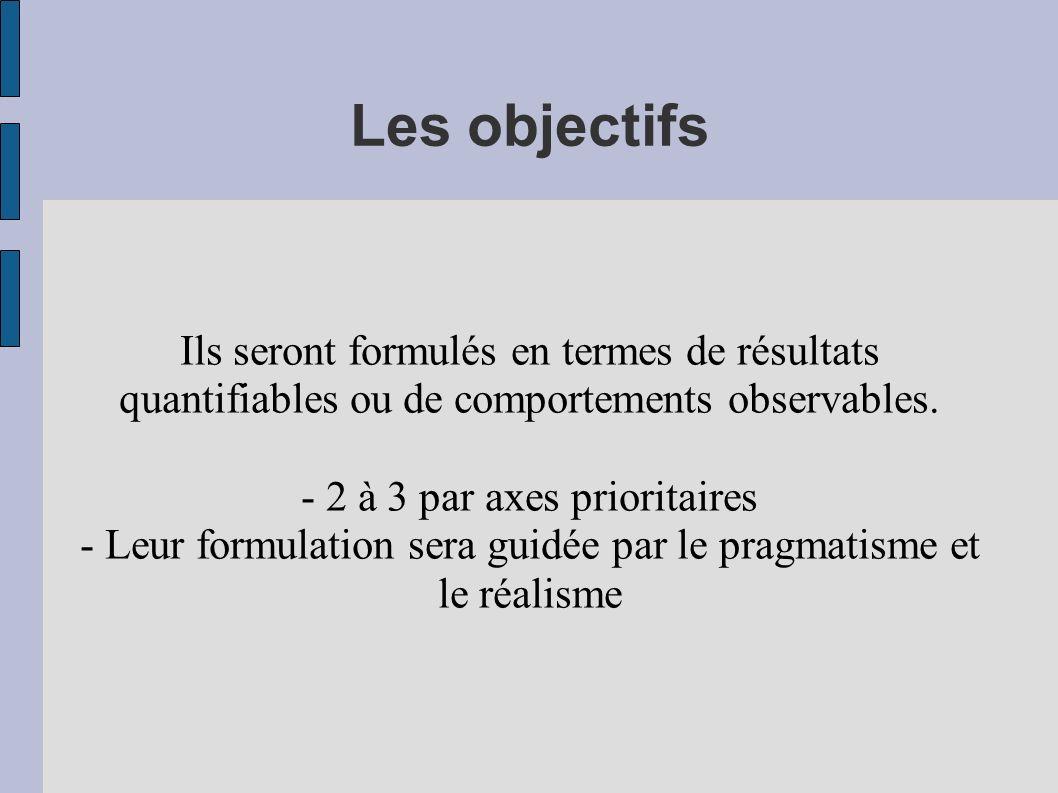 Les objectifs Ils seront formulés en termes de résultats quantifiables ou de comportements observables. - 2 à 3 par axes prioritaires - Leur formulati