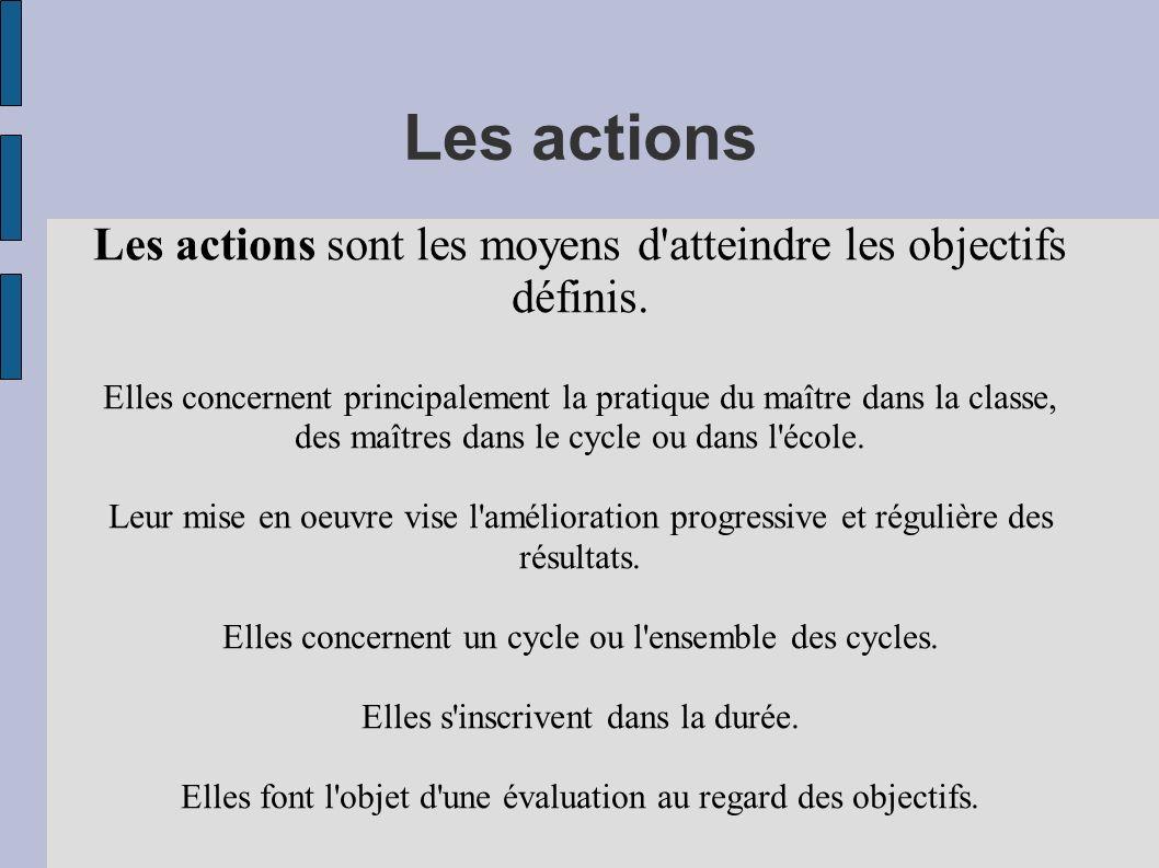 Les actions Les actions sont les moyens d'atteindre les objectifs définis. Elles concernent principalement la pratique du maître dans la classe, des m