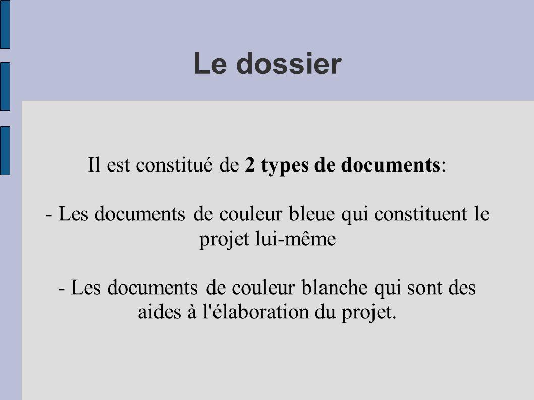 Le dossier Il est constitué de 2 types de documents: - Les documents de couleur bleue qui constituent le projet lui-même - Les documents de couleur bl