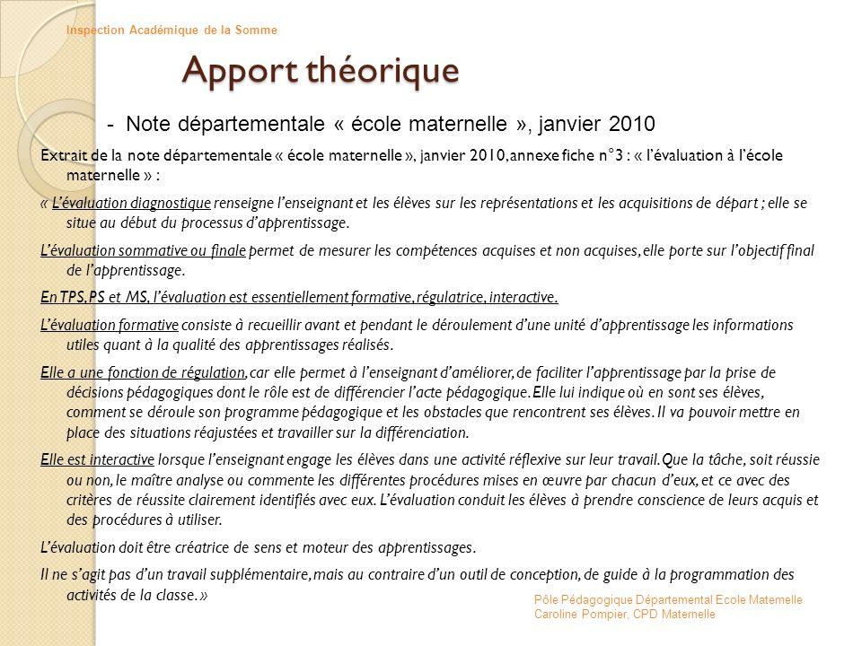 Apport théorique Extrait de la note départementale « école maternelle », janvier 2010, annexe fiche n°3 : « lévaluation à lécole maternelle » : « Léva