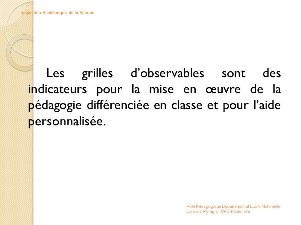 Les grilles dobservables sont des indicateurs pour la mise en œuvre de la pédagogie différenciée en classe et pour laide personnalisée. Pôle Pédagogiq