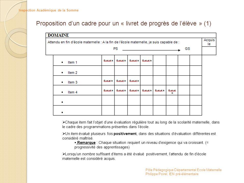 Pôle Pédagogique Départemental Ecole Maternelle Philippe Poirel, IEN pré-élémentaire Inspection Académique de la Somme Proposition dun cadre pour un «