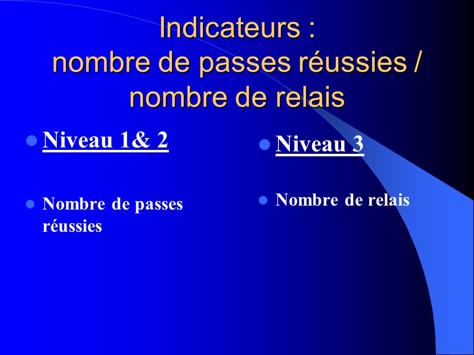 Indicateurs : nombre de passes réussies / nombre de relais Niveau 1& 2 Nombre de passes réussies Niveau 3 Nombre de relais
