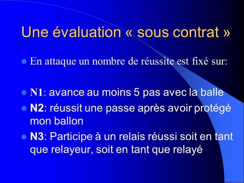 Une évaluation « sous contrat » En attaque un nombre de réussite est fixé sur: N1: avance au moins 5 pas avec la balle N2: réussit une passe après avoir protégé mon ballon N3: Participe à un relais réussi soit en tant que relayeur, soit en tant que relayé