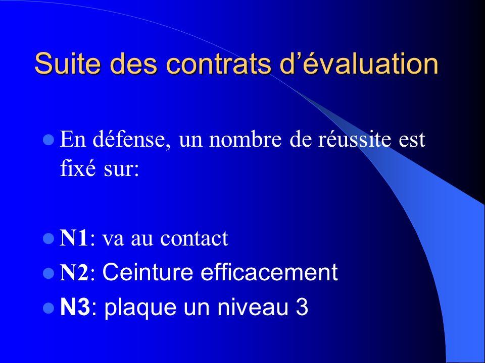 Suite des contrats dévaluation En défense, un nombre de réussite est fixé sur: N1: va au contact N2: Ceinture efficacement N3: plaque un niveau 3
