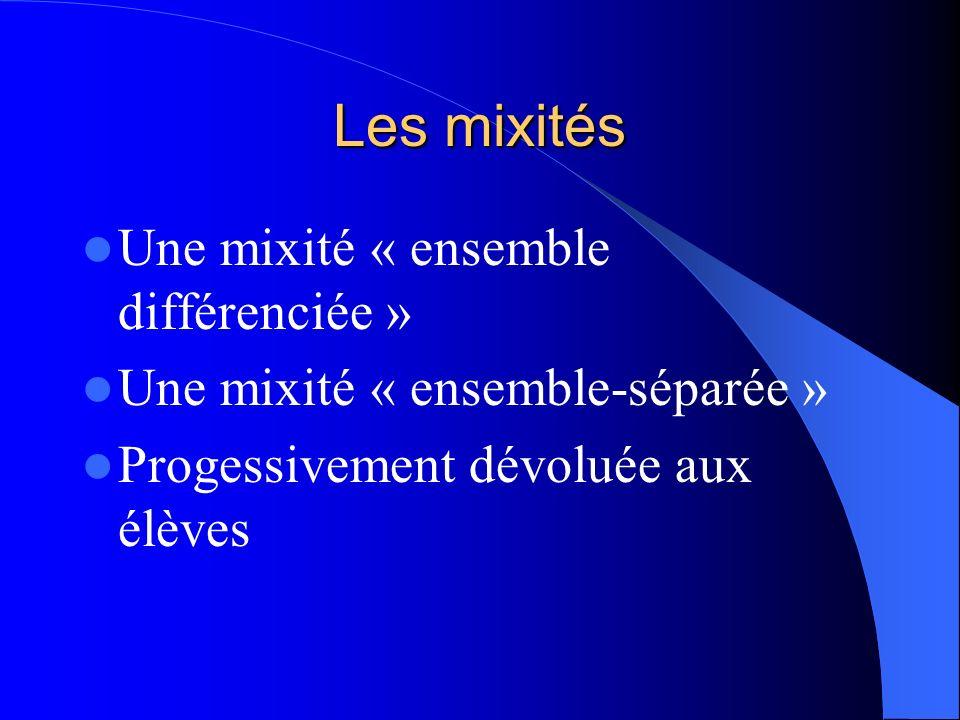 Les mixités Une mixité « ensemble différenciée » Une mixité « ensemble-séparée » Progessivement dévoluée aux élèves