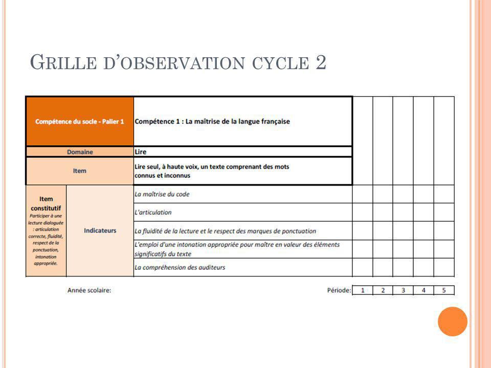 G RILLE D OBSERVATION CYCLE 2