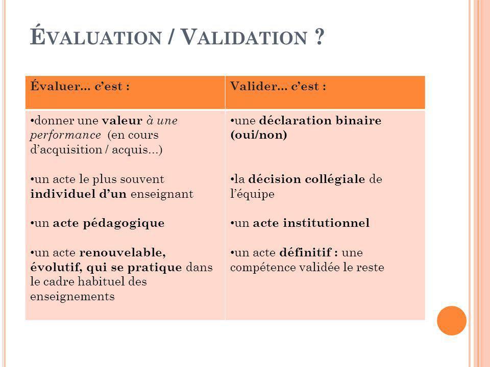 É VALUATION / V ALIDATION . Évaluer... cest :Valider...