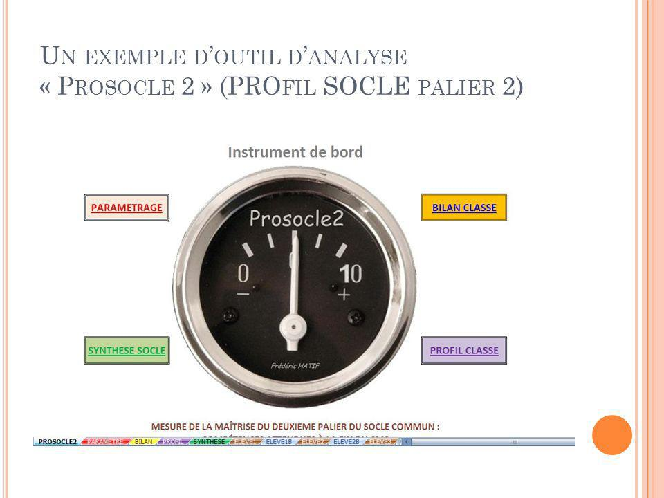 U N EXEMPLE D OUTIL D ANALYSE « P ROSOCLE 2 » (PRO FIL SOCLE PALIER 2)