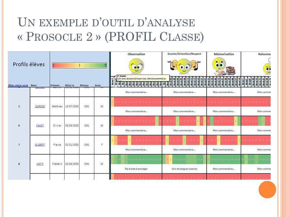 U N EXEMPLE D OUTIL D ANALYSE « P ROSOCLE 2 » (PROFIL C LASSE )