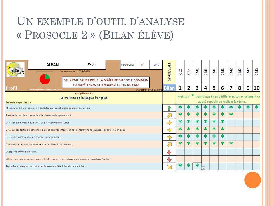 U N EXEMPLE D OUTIL D ANALYSE « P ROSOCLE 2 » (B ILAN ÉLÈVE )