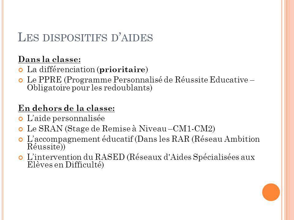 L ES DISPOSITIFS D AIDES Dans la classe: La différenciation ( prioritaire ) Le PPRE (Programme Personnalisé de Réussite Educative – Obligatoire pour les redoublants) En dehors de la classe: Laide personnalisée Le SRAN (Stage de Remise à Niveau –CM1-CM2) Laccompagnement éducatif (Dans les RAR (Réseau Ambition Réussite)) Lintervention du RASED (Réseaux d Aides Spécialisées aux Elèves en Difficulté)