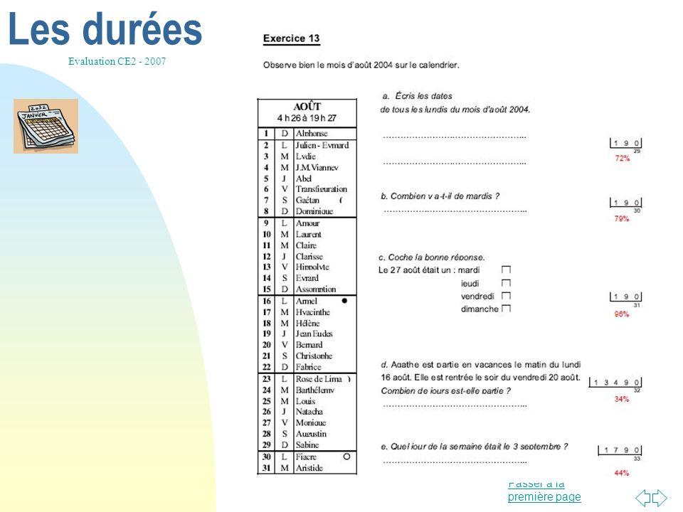 Passer à la première page Les durées Evaluation CE2 - 2007