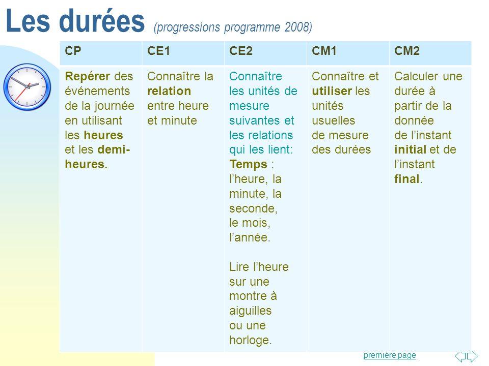 Passer à la première page Les durées (progressions programme 2008) CPCE1CE2CM1CM2 Repérer des événements de la journée en utilisant les heures et les