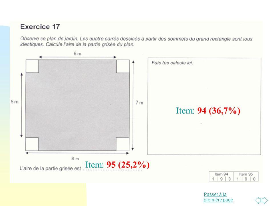 Passer à la première page Item: 94 (36,7%) Item: 95 (25,2%)