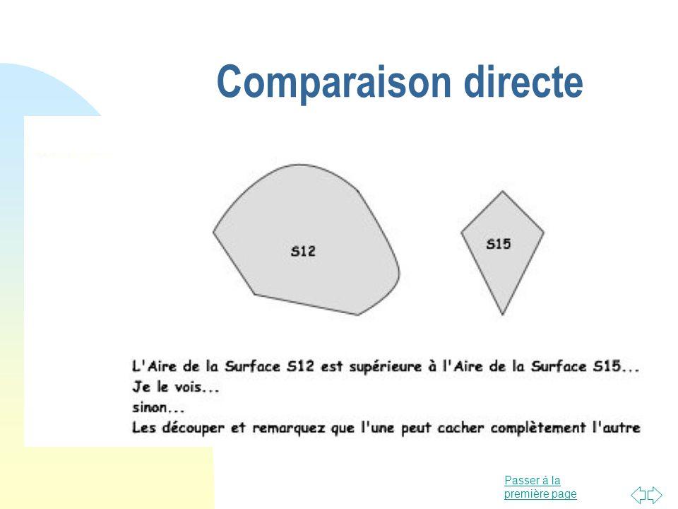 Passer à la première page Comparaison indirecte