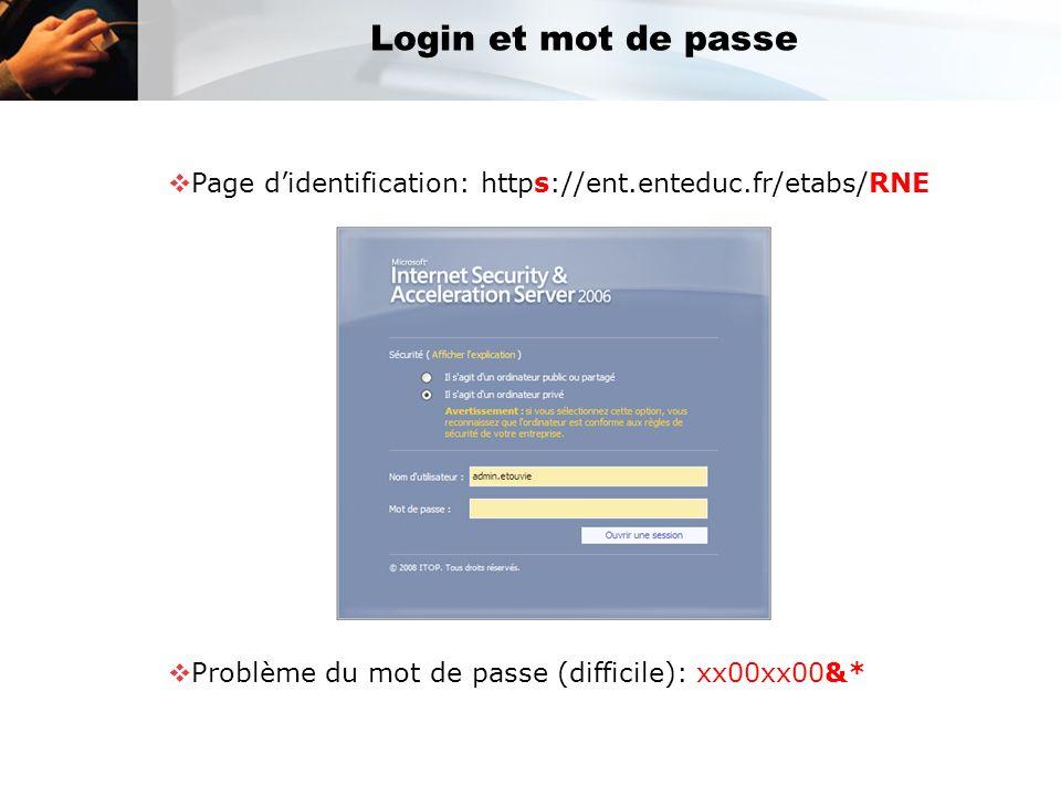 Login et mot de passe Page didentification: https://ent.enteduc.fr/etabs/RNE Problème du mot de passe (difficile): xx00xx00&*