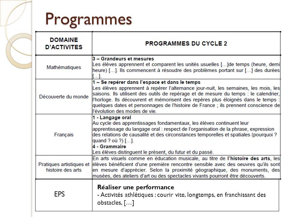 Programmes EPS Réaliser une performance - Activités athlétiques : courir vite, longtemps, en franchissant des obstacles, […]