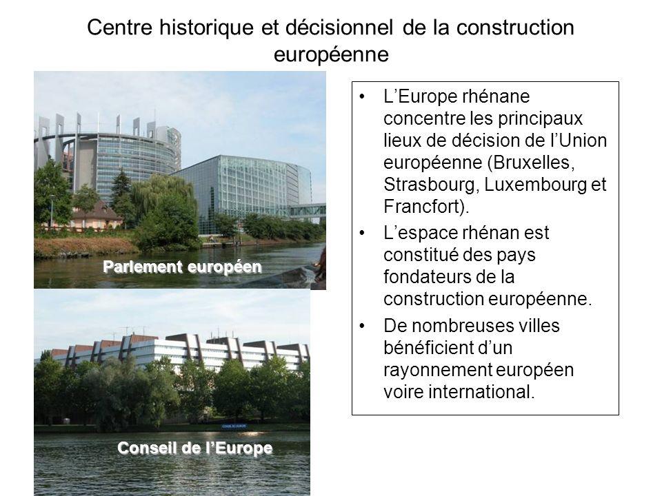 Centre historique et décisionnel de la construction européenne LEurope rhénane concentre les principaux lieux de décision de lUnion européenne (Bruxel