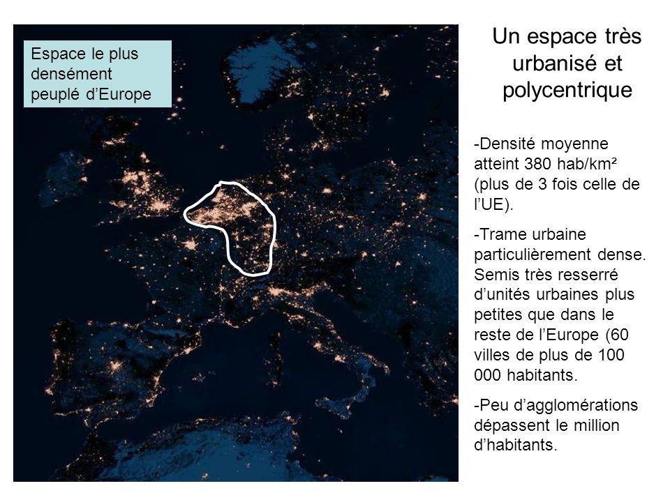 Un espace très urbanisé et polycentrique -Densité moyenne atteint 380 hab/km² (plus de 3 fois celle de lUE). -Trame urbaine particulièrement dense. Se