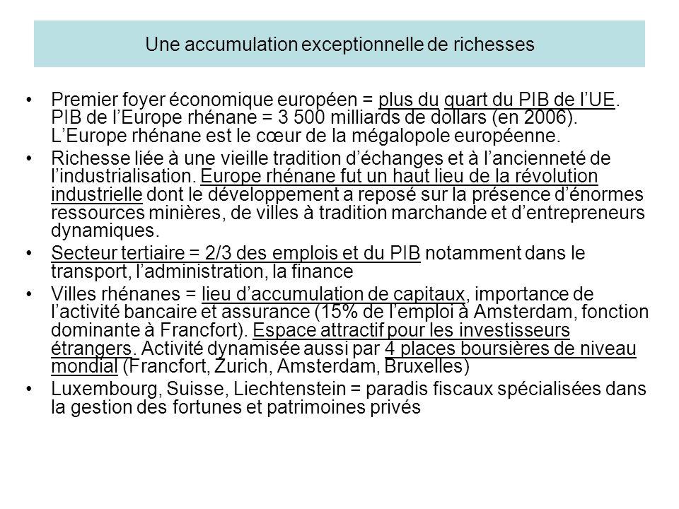 Une accumulation exceptionnelle de richesses Premier foyer économique européen = plus du quart du PIB de lUE. PIB de lEurope rhénane = 3 500 milliards
