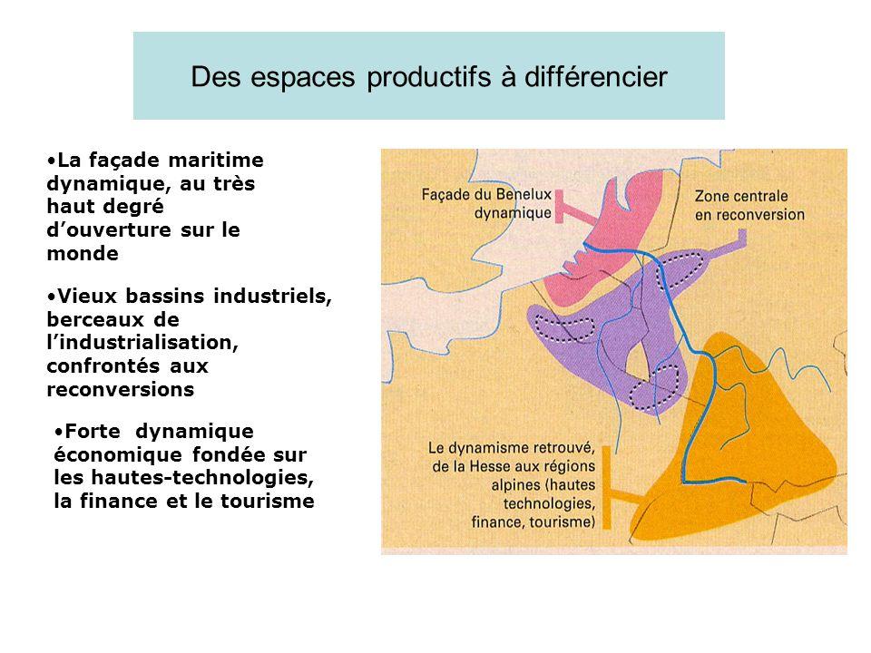 Des espaces productifs à différencier Vieux bassins industriels, berceaux de lindustrialisation, confrontés aux reconversions La façade maritime dynam