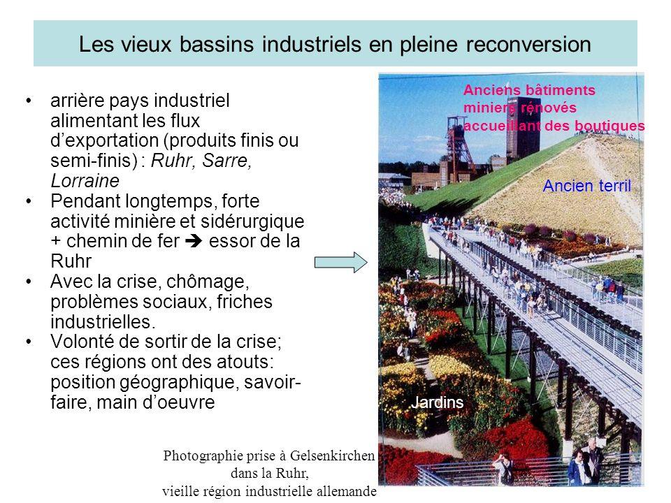 Les vieux bassins industriels en pleine reconversion arrière pays industriel alimentant les flux dexportation (produits finis ou semi-finis) : Ruhr, S