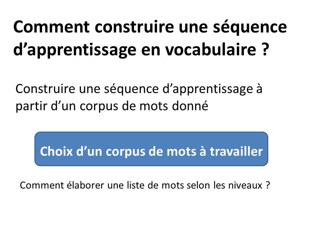 Comment construire une séquence dapprentissage en vocabulaire ? Construire une séquence dapprentissage à partir dun corpus de mots donné Comment élabo