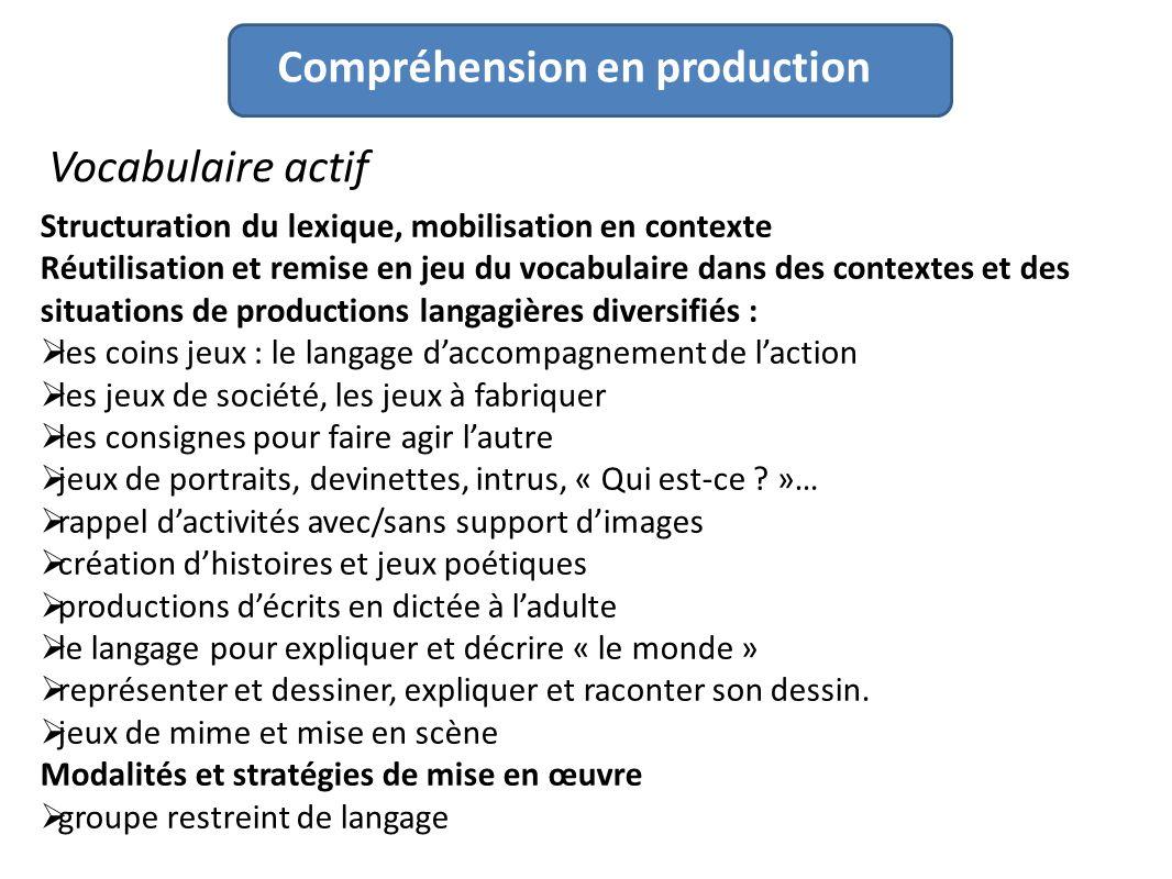 Compréhension en production Structuration du lexique, mobilisation en contexte Réutilisation et remise en jeu du vocabulaire dans des contextes et des