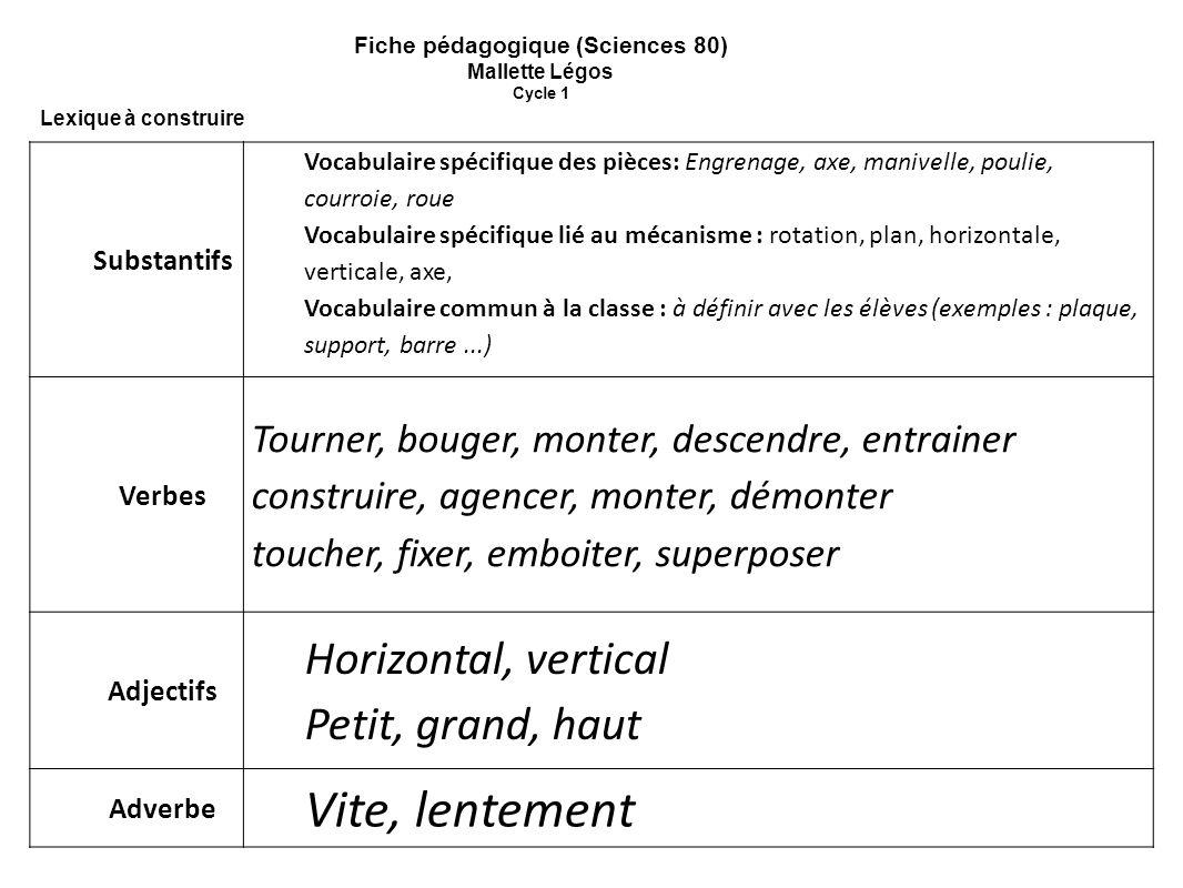 Fiche pédagogique (Sciences 80) Mallette Légos Cycle 1 Substantifs Vocabulaire spécifique des pièces: Engrenage, axe, manivelle, poulie, courroie, rou