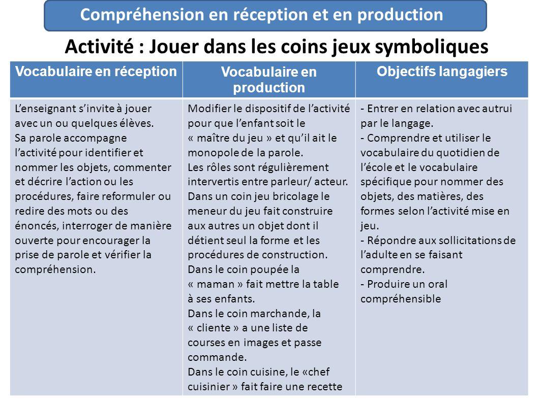 Activité : Jouer dans les coins jeux symboliques Vocabulaire en réceptionVocabulaire en production Objectifs langagiers Lenseignant sinvite à jouer avec un ou quelques élèves.